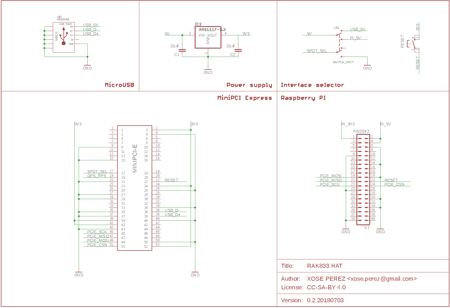 Rak833 Meets Raspberry Pi Tinkerman Usb Interface Schematic My Next Iteration Will Probably Remove The It Makes No Sense In This Board If Its A Hat Then Meant To Be Used With