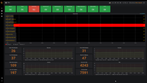grafana-gateway-monitor